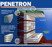 Гидроизоляция Пенетрон надежная защита от воды